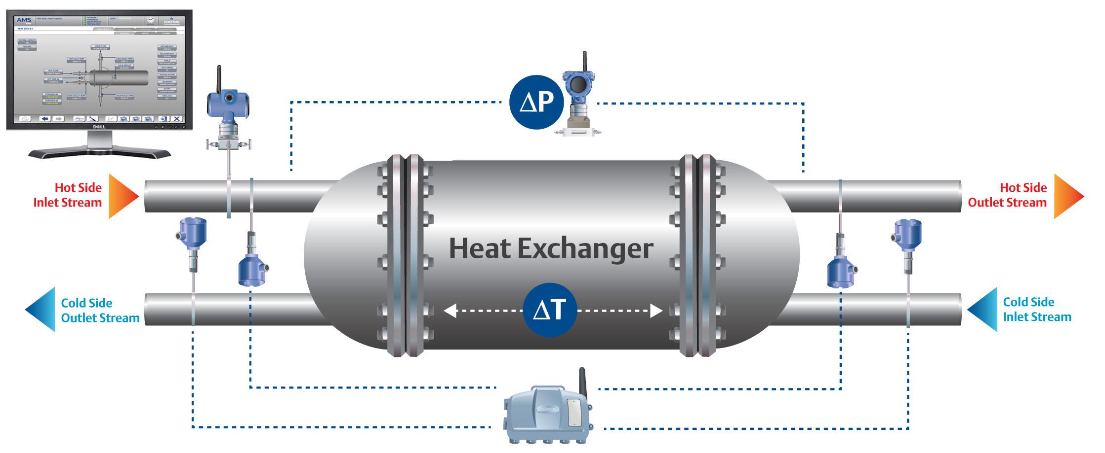 Heat exchangers | Essay Academic Service nypaperwklo.premiumgraphics.us